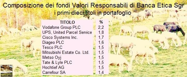 Cesec-CondiVivere 2015.07.09 Fondi Etica Sgr 001